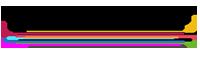 The Visual OZ Logo